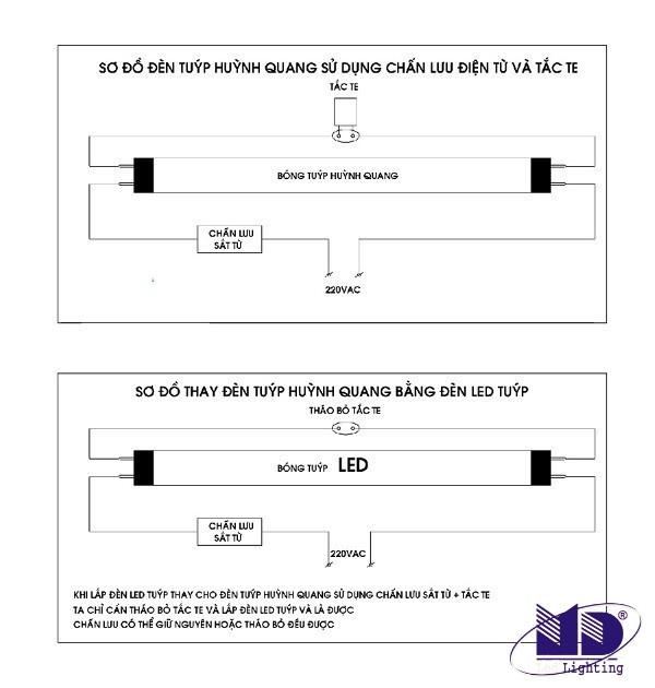 Sơ đồ cách đấu bóng tuýp LED vào máng cũ