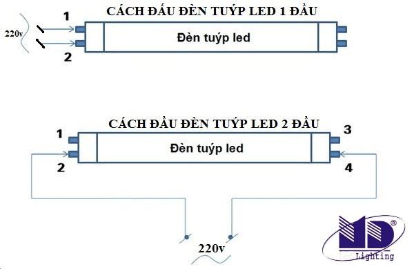Cách đấu đèn tuýp LED 1 đầu